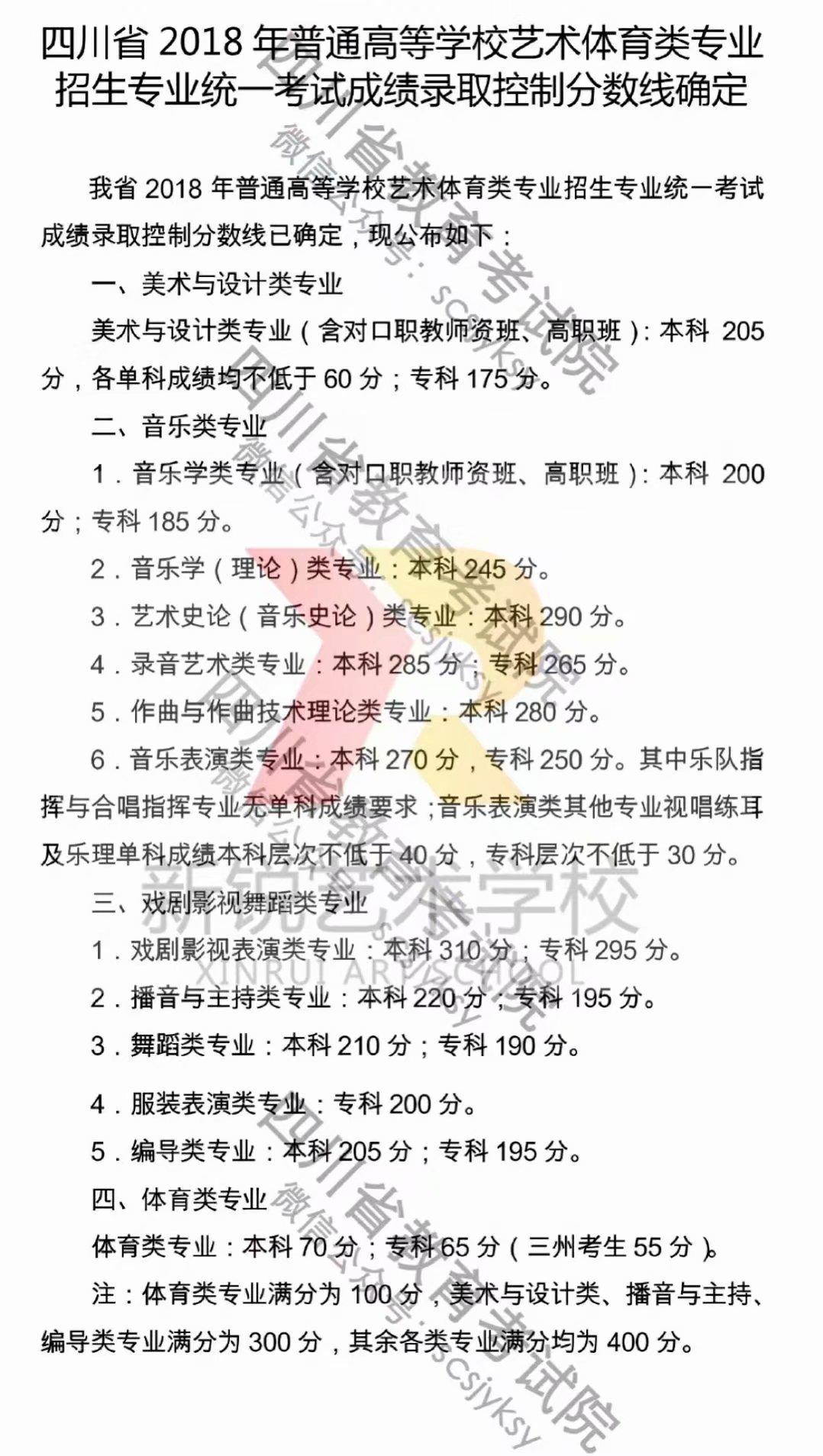 四川省2018年音乐类舞蹈类传媒类专业分数线
